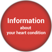 About your heart condition | Angina Awareness India