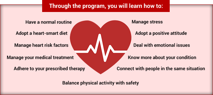Cardiac Rehabilitation Program | Angina Awareness India